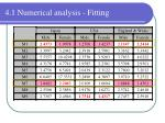 4 1 numerical analysis fitting1