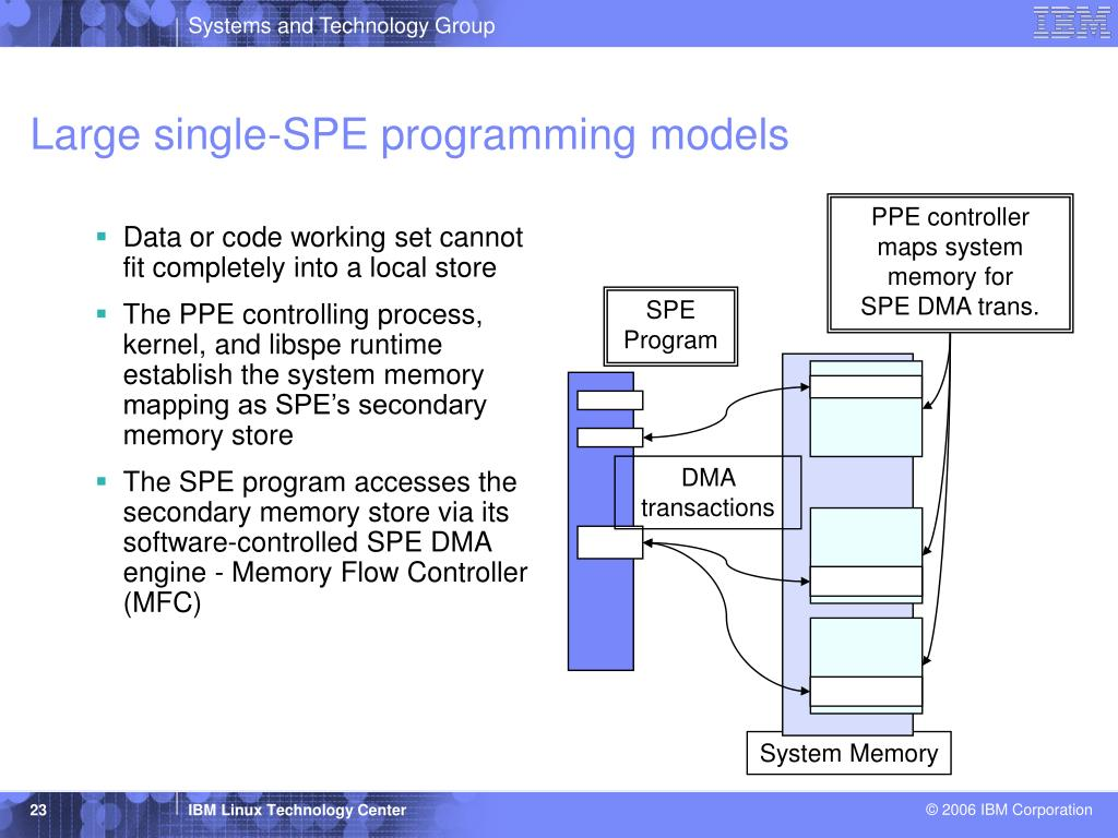 PPT - Cell Broadband Engine Architecture Overview PowerPoint