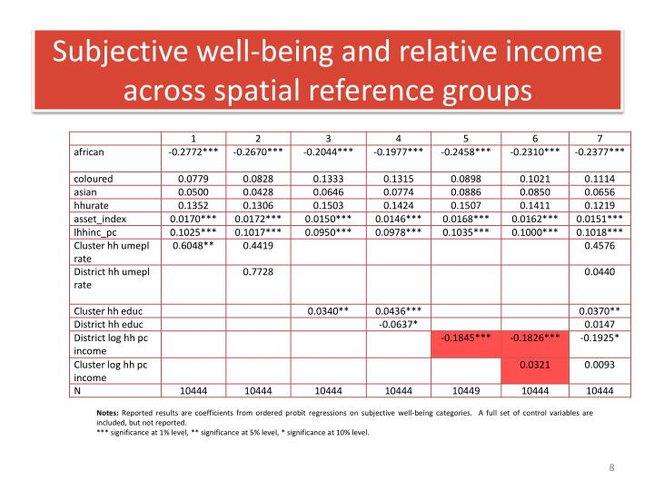 Subjective well-being and relative income across spatial reference groups