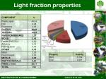 light fraction properties