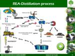 rea distillation process