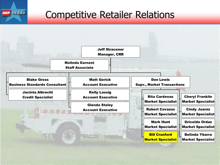 Competitive Retailer Relations