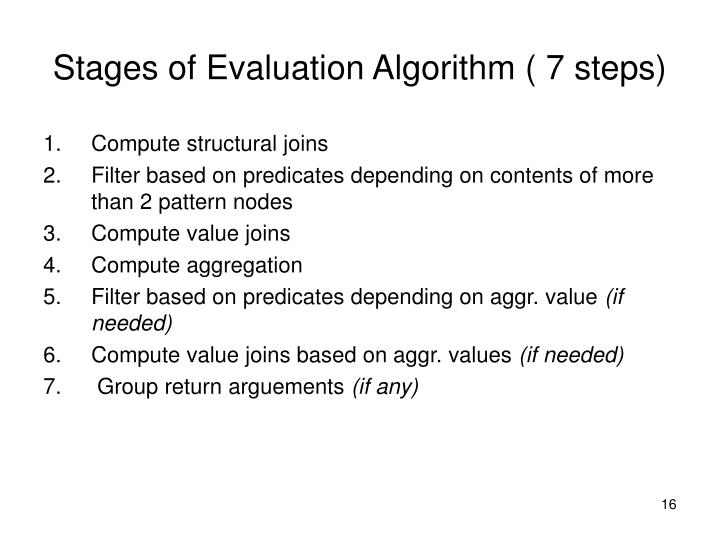 Stages of Evaluation Algorithm ( 7 steps)