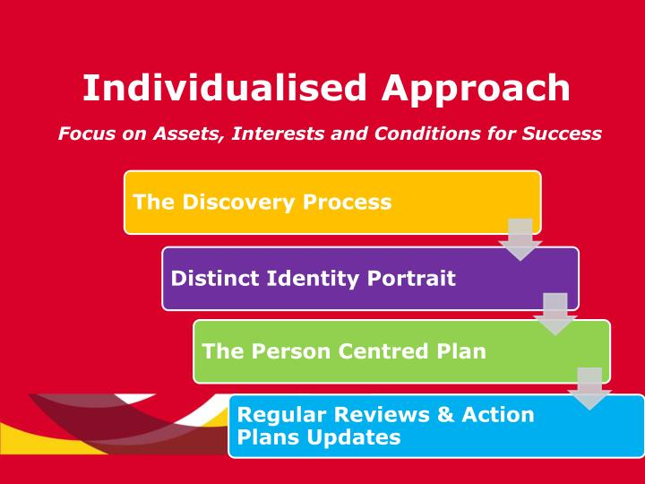 Individualised Approach