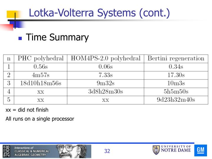 Lotka-Volterra Systems (cont.)