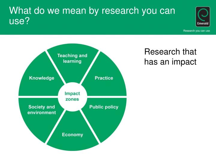 What do we mean by research you can use?