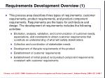 requirements development overview 1