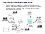 volere requirements process model