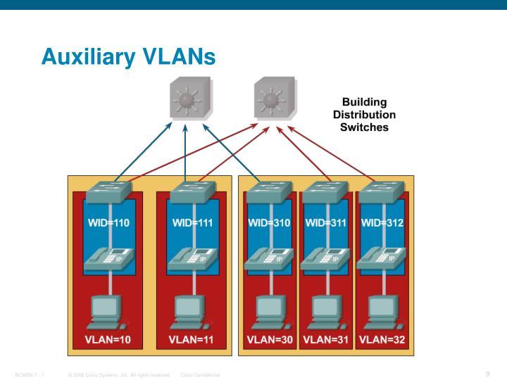 Auxiliary VLANs