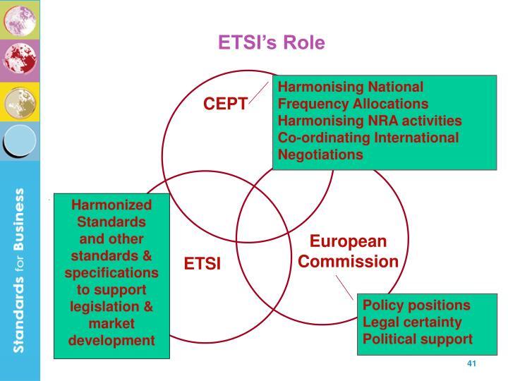 ETSI's Role