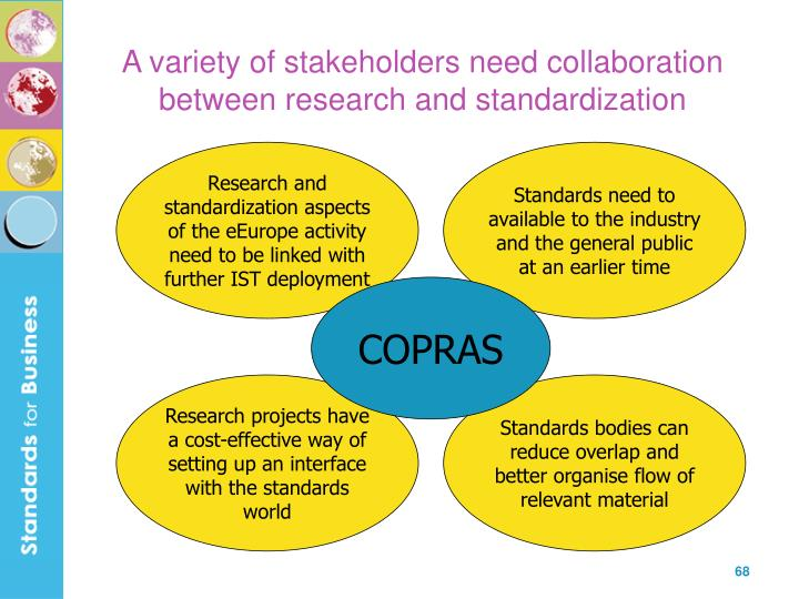 A variety of stakeholders need collaboration between research and standardization