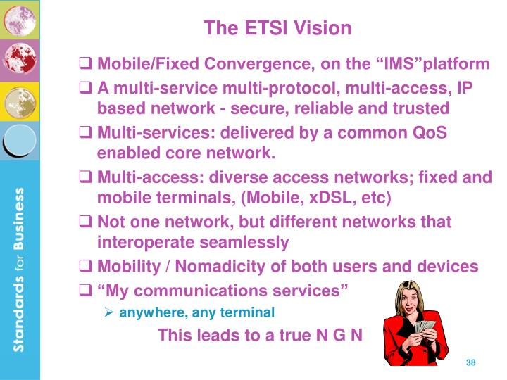 The ETSI Vision