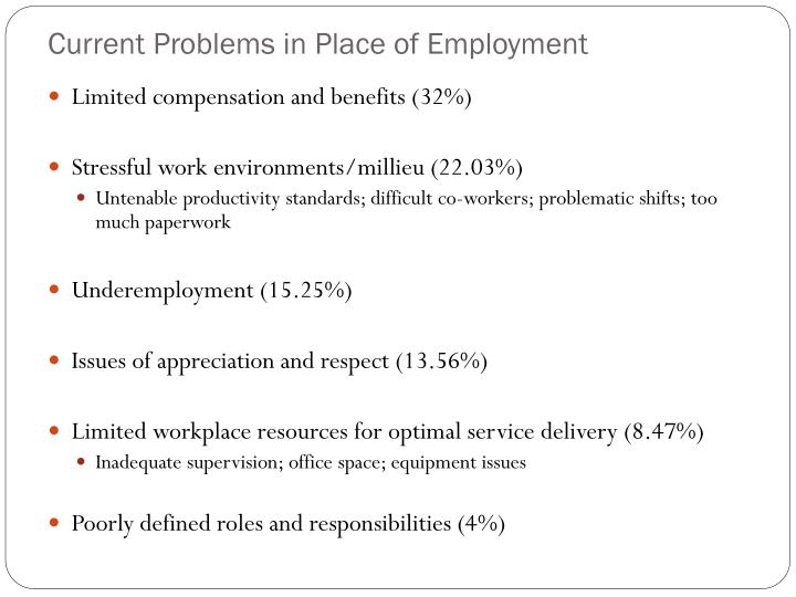 Current Problems in Place of Employment