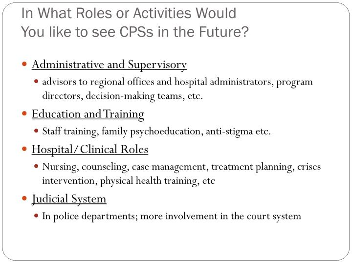 In What Roles or Activities Would