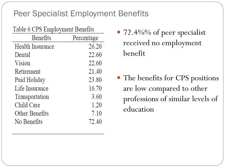 Peer Specialist Employment Benefits