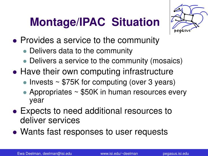 Montage/IPAC  Situation