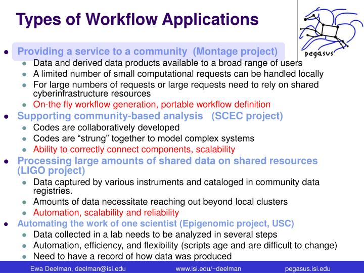 Types of Workflow Applications