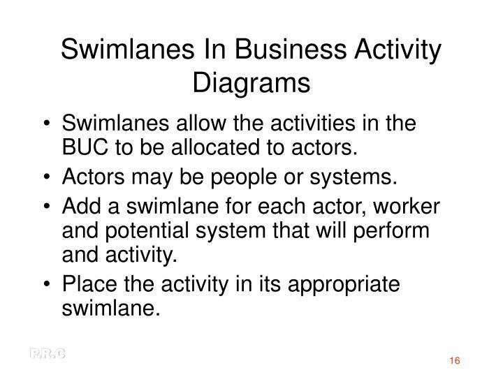Swimlanes In Business Activity Diagrams