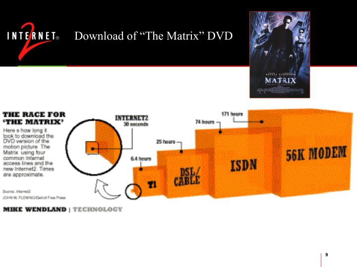 "Download of ""The Matrix"" DVD"