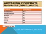 evolving causes of perioperative anaphylaxis iii france 1999 2000