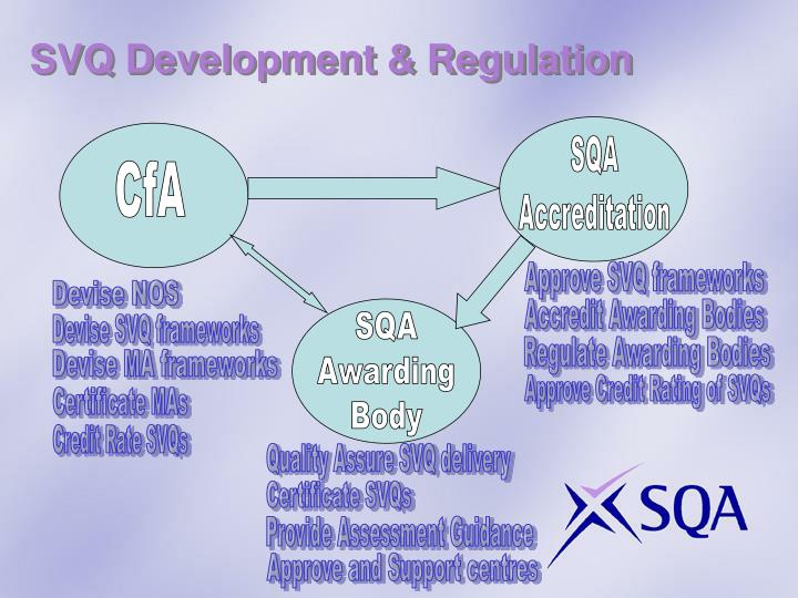 SVQ Development & Regulation
