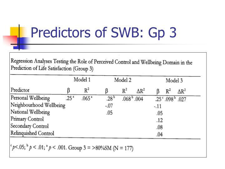Predictors of SWB: Gp 3
