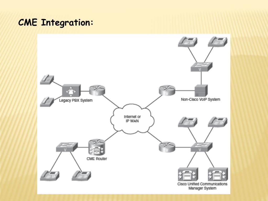 PPT - Voice over IP Fundamentals PowerPoint Presentation - ID:3377871