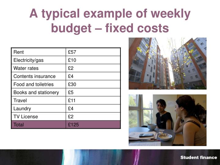 A typical example of weekly budget – fixed costs