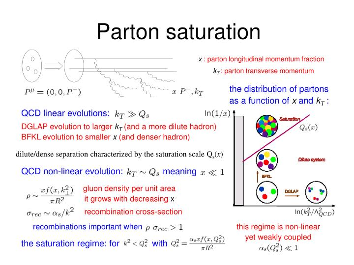 the saturation regime: for          with