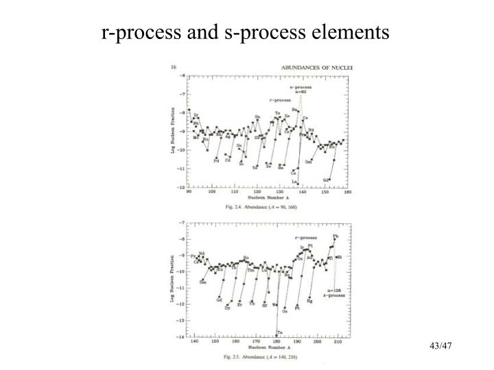 r-process and s-process elements