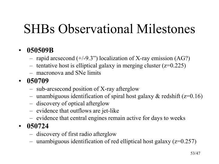 SHBs Observational Milestones