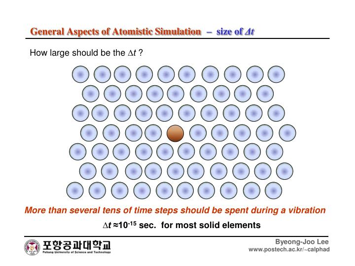 General Aspects of Atomistic Simulation