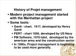 history of projet management