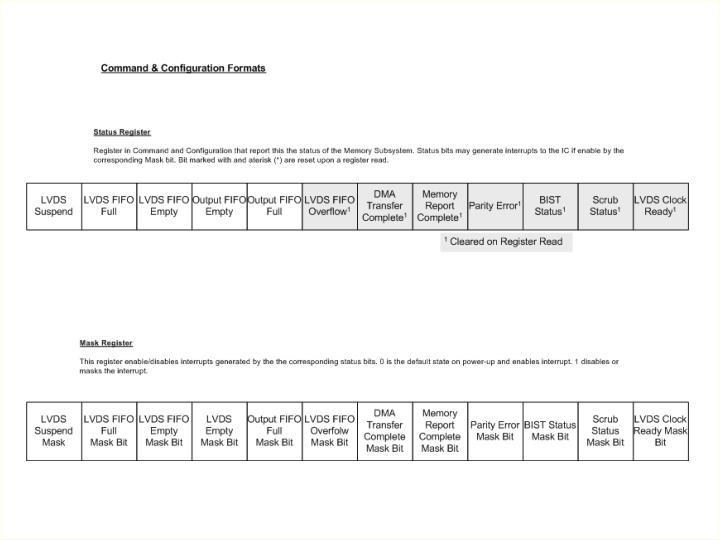 Command & Config