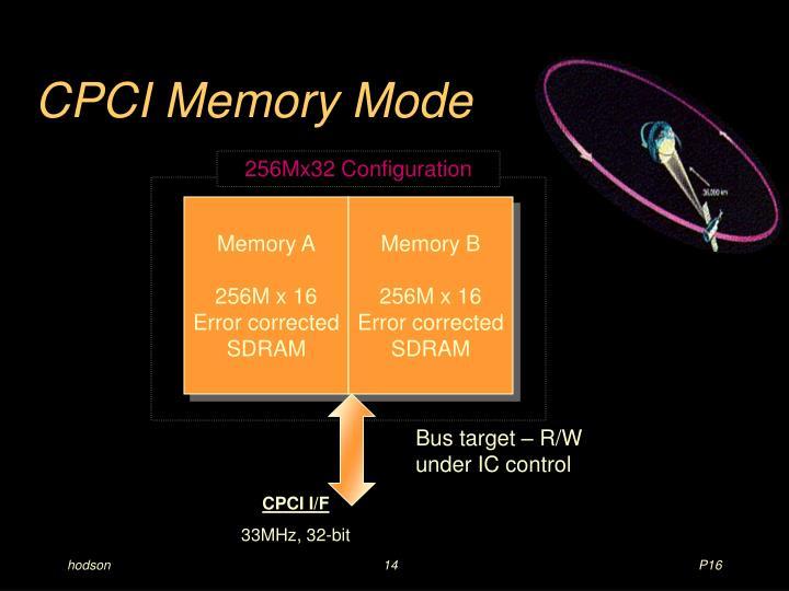 CPCI Memory Mode