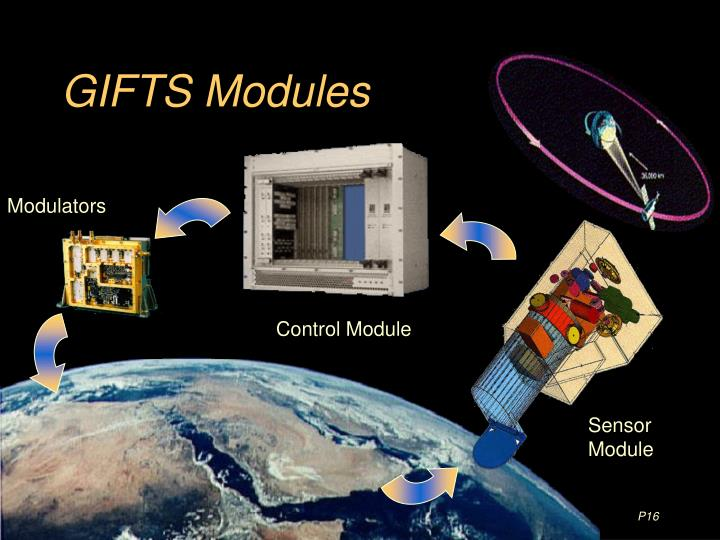 GIFTS Modules