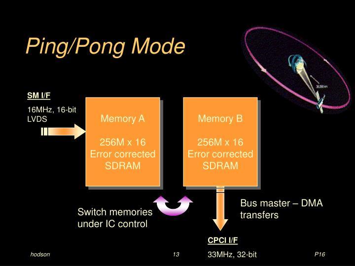 Ping/Pong Mode