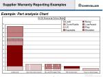 supplier warranty reporting examples2