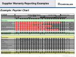 supplier warranty reporting examples3