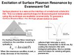 excitation of surface plasmon resonance by evanescent tail