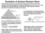 excitation of surface plasmon wave