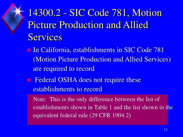 14300.2 - SIC Code 781, Motion Picture Production and Allied Services