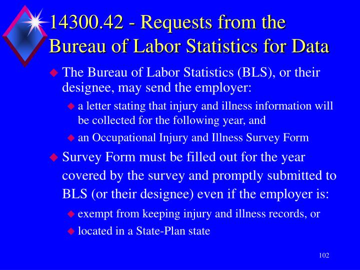14300.42 - Requests from the Bureau of Labor Statistics for Data