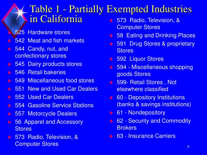 Table 1 - Partially Exempted Industries in California