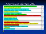 analysis of journals 2007