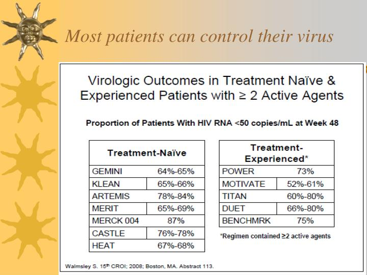 Most patients can control their virus