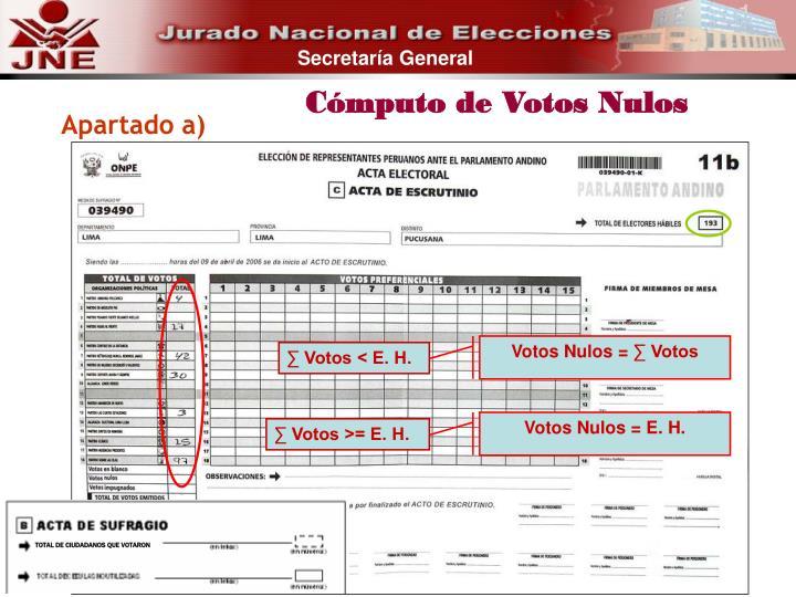 Cómputo de Votos Nulos