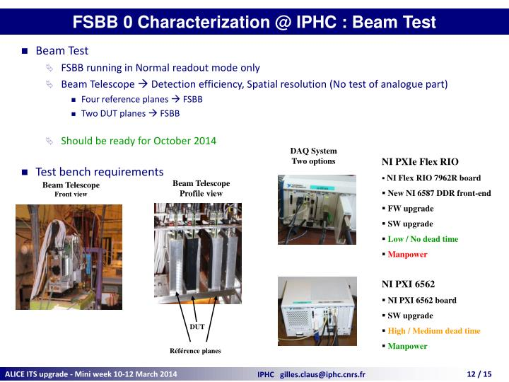 FSBB 0 Characterization @ IPHC : Beam Test