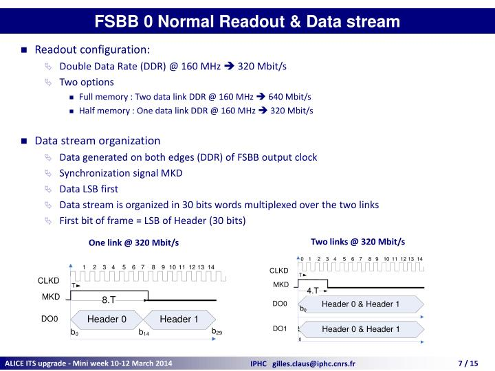 FSBB 0 Normal Readout & Data stream