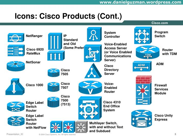 Icons cisco products cont1